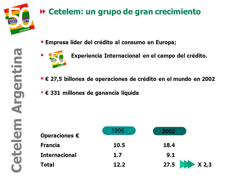 Cetelem: un grupo de gran crecimiento Operaciones Francia 10.5 18.4 Internacional 1.7 9.1 Total 12.2 27.5 X 2,3 1996 2002 Empresa líder del crédito al