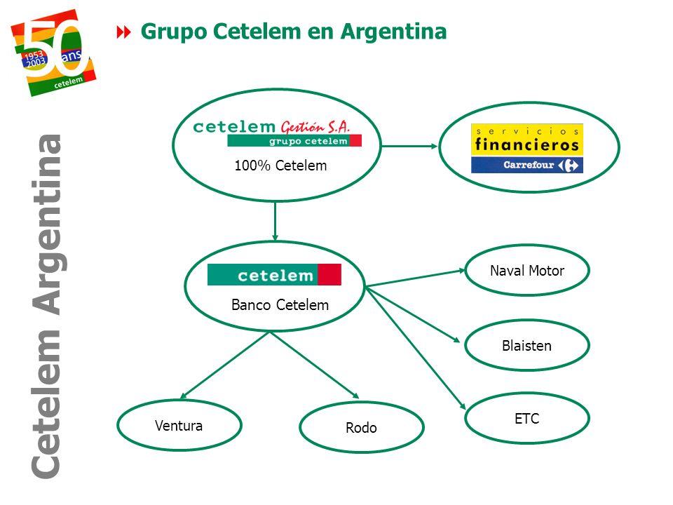Propuesta de Cetelem Cetelem no sólo ofrece una operación de tarjeta sino que permite hacer una alianza estratégica durable y rentable orientada al crédito Lograr que incremente sus ventas mediante : 1.Ampliación de las ofertas actuales de crédito.