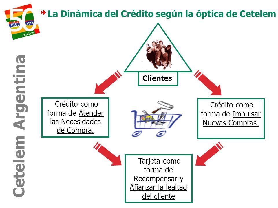 Crédito como forma de Atender las Necesidades de Compra. Crédito como forma de Impulsar Nuevas Compras. Tarjeta como forma de Recompensar y Afianzar l