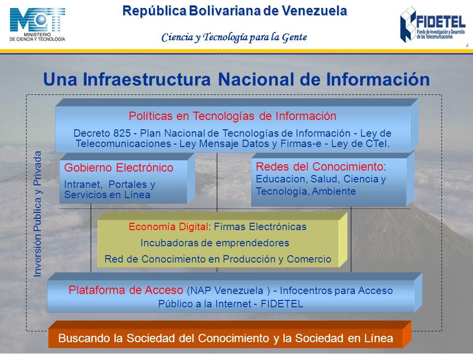 República Bolivariana de Venezuela Ciencia y Tecnología para la Gente * * * * * * * Gobierno Electrónico Intranet, Portales y Servicios en Línea Redes