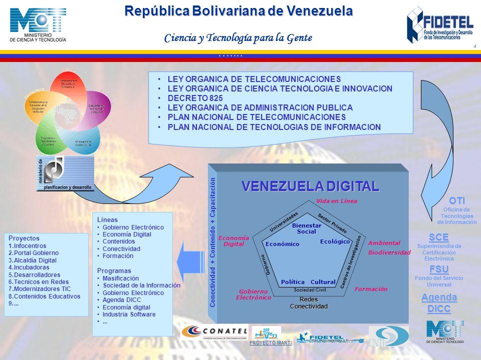 República Bolivariana de Venezuela Ciencia y Tecnología para la Gente * * * * * * * LEY ORGANICA DE TELECOMUNICACIONES LEY ORGANICA DE CIENCIA TECNOLO
