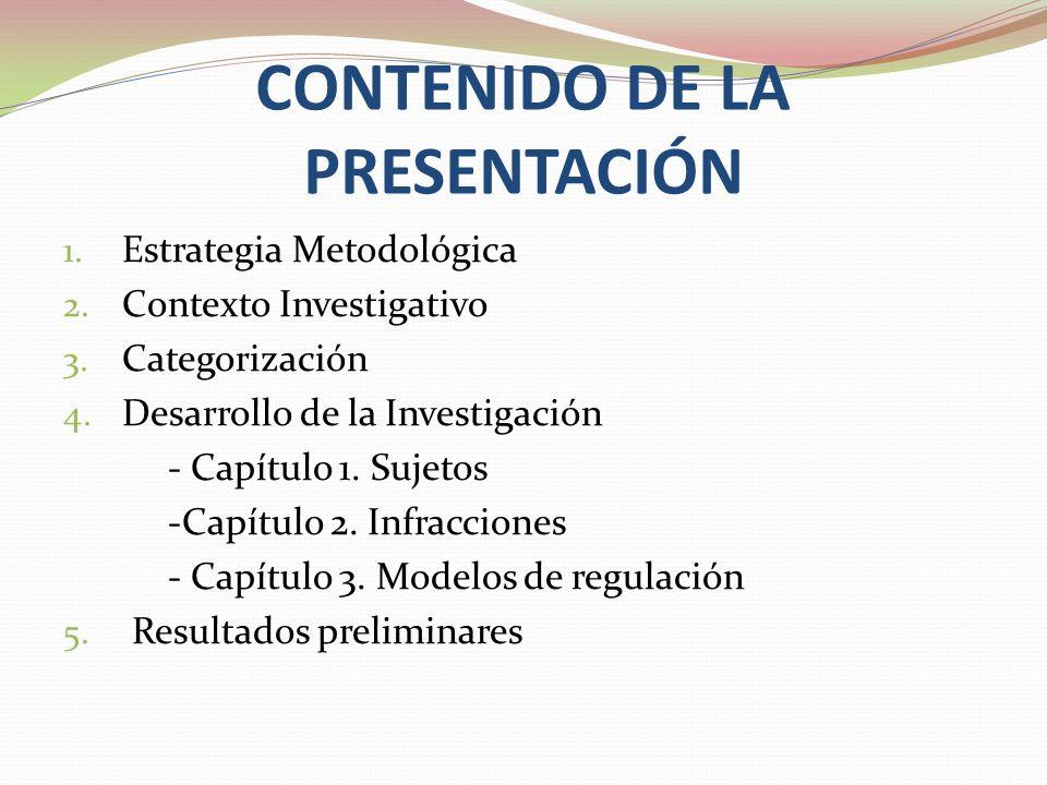 CONTENIDO DE LA PRESENTACIÓN 1. Estrategia Metodológica 2. Contexto Investigativo 3. Categorización 4. Desarrollo de la Investigación - Capítulo 1. Su