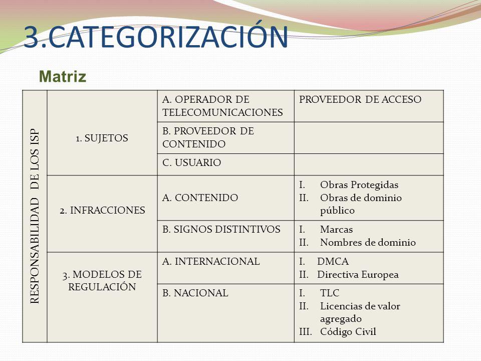 3.CATEGORIZACIÓN Matriz RESPONSABILIDAD DE LOS ISP 1. SUJETOS A. OPERADOR DE TELECOMUNICACIONES PROVEEDOR DE ACCESO B. PROVEEDOR DE CONTENIDO C. USUAR