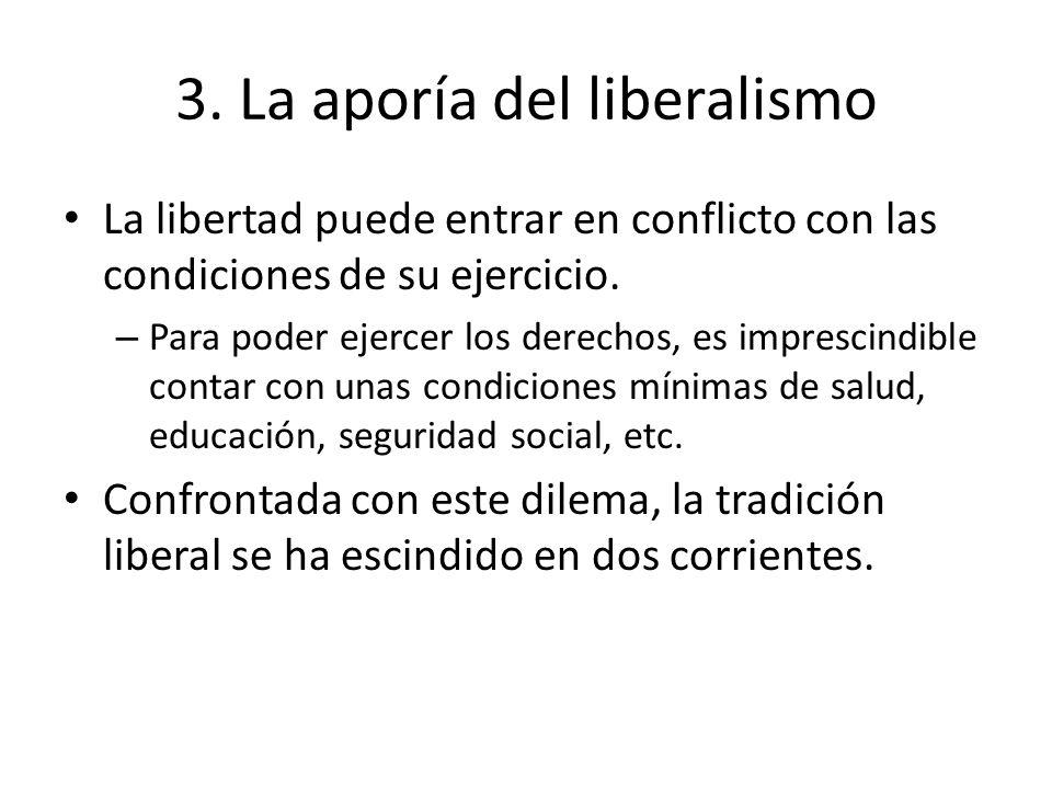 3. La aporía del liberalismo La libertad puede entrar en conflicto con las condiciones de su ejercicio. – Para poder ejercer los derechos, es impresci
