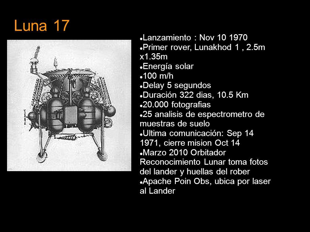 Luna 17 Lanzamiento : Nov 10 1970 Primer rover, Lunakhod 1, 2.5m x1.35m Energía solar 100 m/h Delay 5 segundos Duración 322 dias, 10.5 Km 20.000 fotog