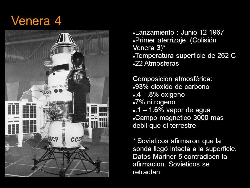 Venera 4 Lanzamiento : Junio 12 1967 Primer aterrizaje (Colisión Venera 3)* Temperatura superficie de 262 C 22 Atmosferas Composicion atmosférica: 93%