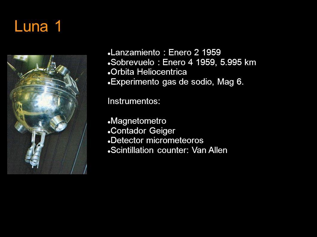 Luna 1 Lanzamiento : Enero 2 1959 Sobrevuelo : Enero 4 1959, 5.995 km Orbita Heliocentrica Experimento gas de sodio, Mag 6. Instrumentos: Magnetometro