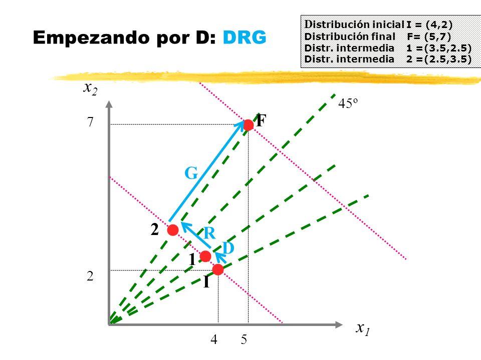x2x2 Empezando por D: DRG D istribución inicial I = (4,2) Distribución final F= (5,7) Distr. intermedia 1 =(3.5,2.5) Distr. intermedia 2 =(2.5,3.5) 4