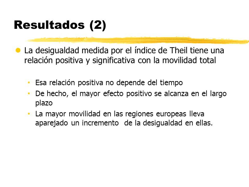 Resultados (2) lLa desigualdad medida por el índice de Theil tiene una relación positiva y significativa con la movilidad total Esa relación positiva