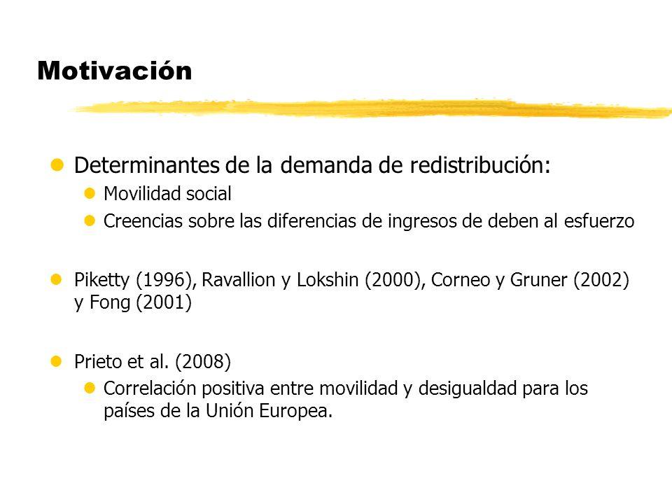 Motivación lDeterminantes de la demanda de redistribución: lMovilidad social lCreencias sobre las diferencias de ingresos de deben al esfuerzo lPikett