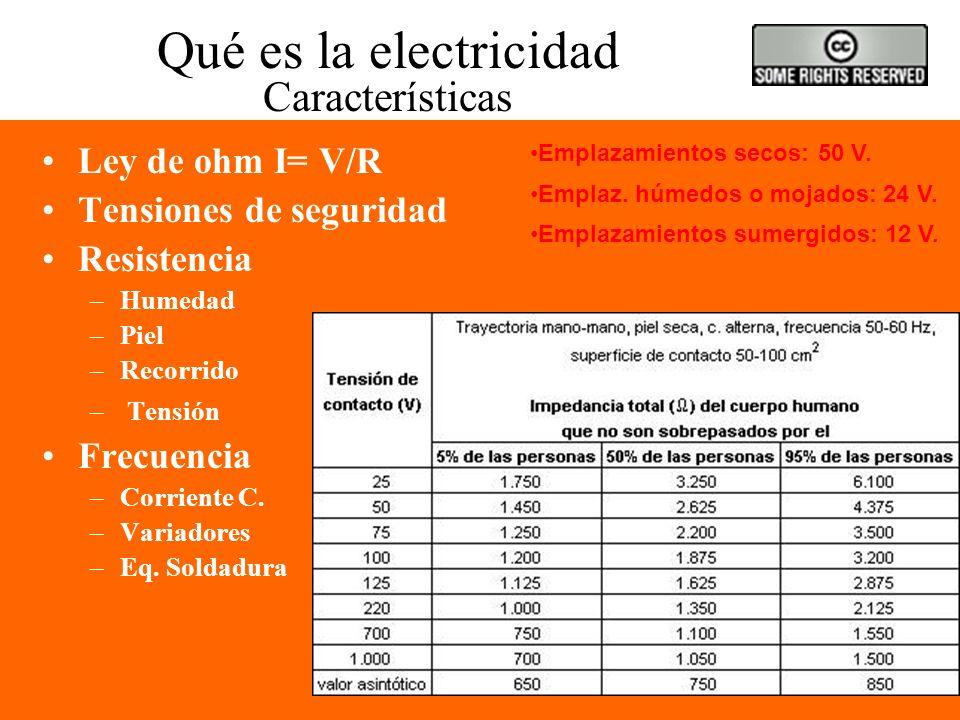 Qué es la electricidad Características Ley de ohm I= V/R Tensiones de seguridad Resistencia –Humedad –Piel –Recorrido – Tensión Frecuencia –Corriente C.