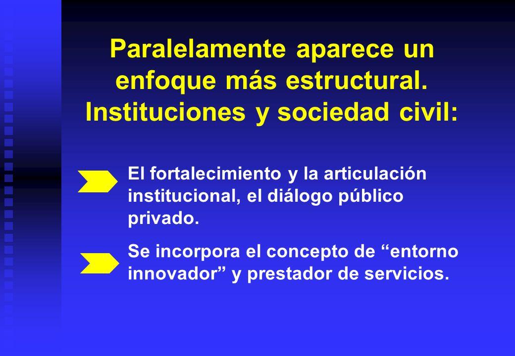 Paralelamente aparece un enfoque más estructural. Instituciones y sociedad civil: El fortalecimiento y la articulación institucional, el diálogo públi
