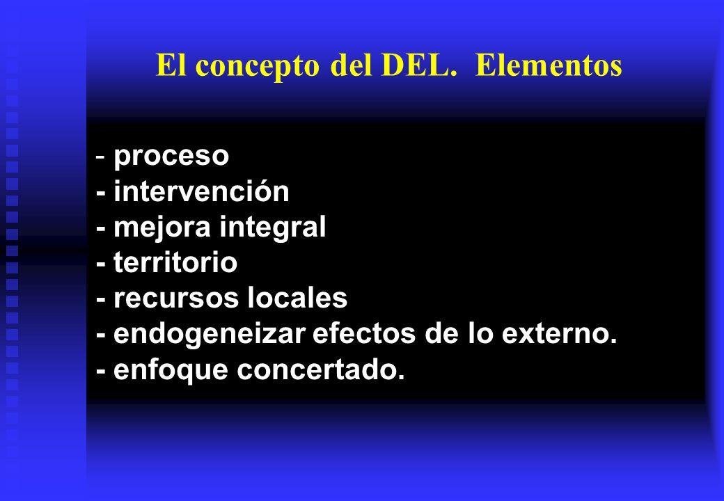 - proceso - intervención - mejora integral - territorio - recursos locales - endogeneizar efectos de lo externo. - enfoque concertado. El concepto del
