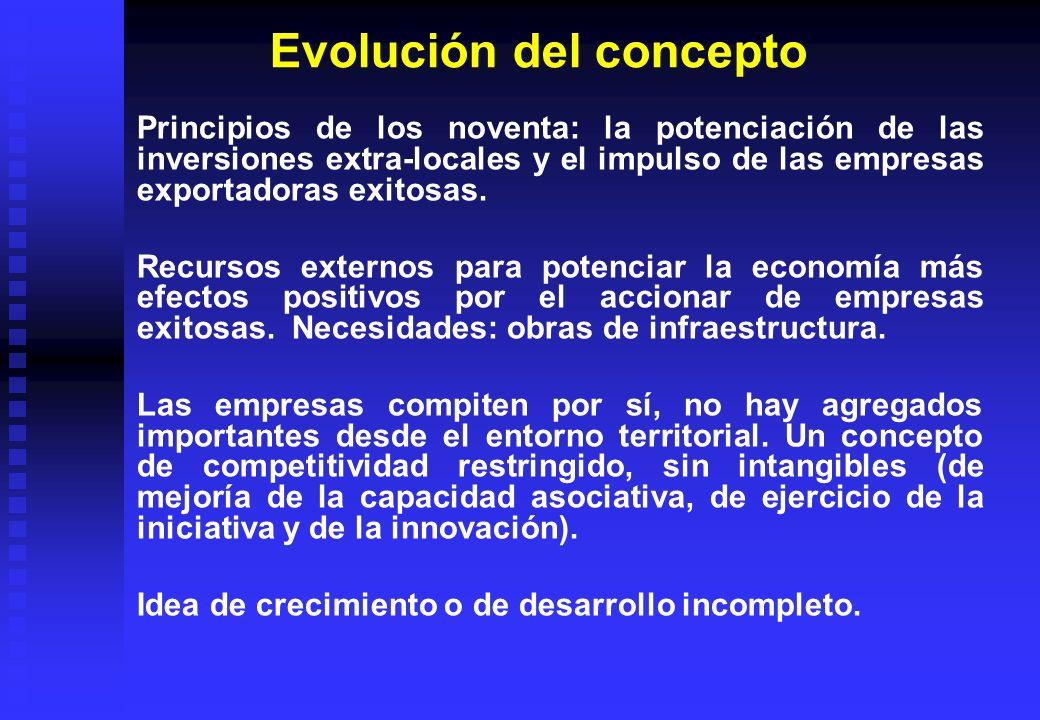 Evolución del concepto Principios de los noventa: la potenciación de las inversiones extra-locales y el impulso de las empresas exportadoras exitosas.