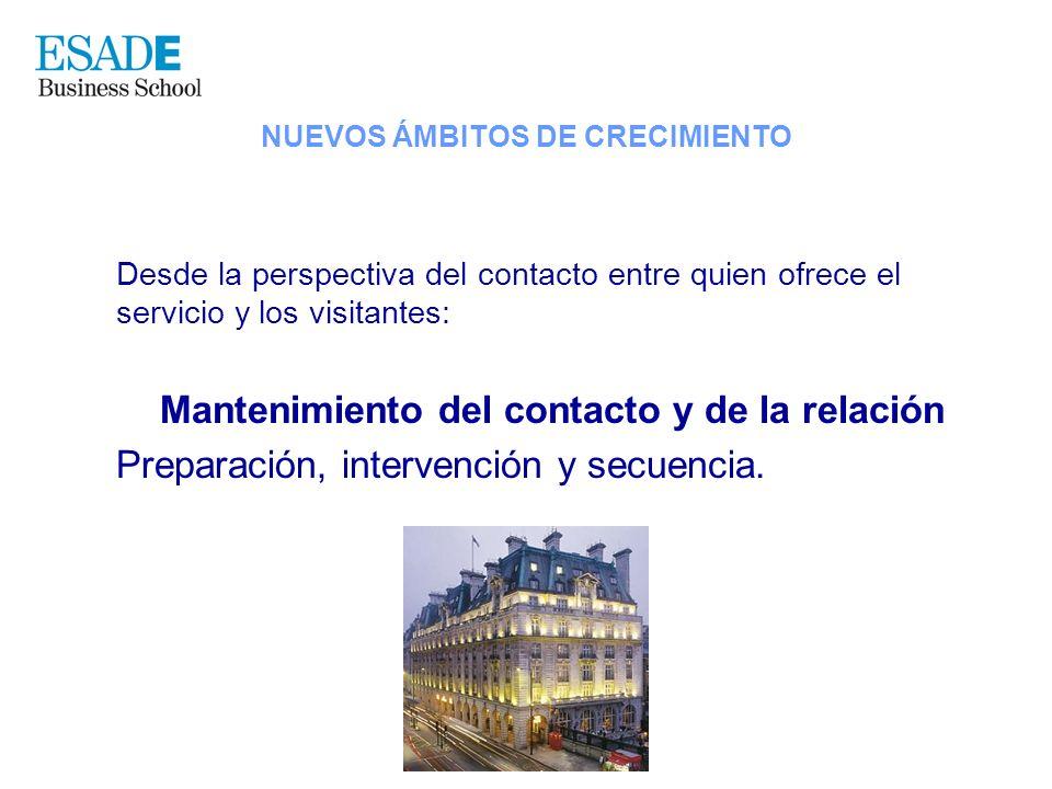 Desde la perspectiva del contacto entre quien ofrece el servicio y los visitantes: Mantenimiento del contacto y de la relación Preparación, intervenci