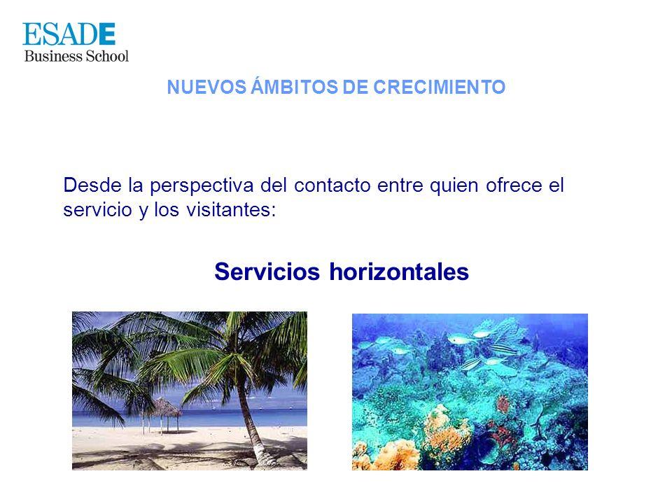Desde la perspectiva del contacto entre quien ofrece el servicio y los visitantes: Servicios horizontales NUEVOS ÁMBITOS DE CRECIMIENTO