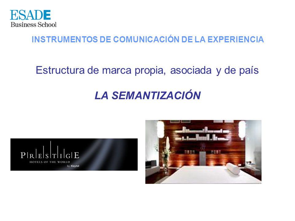 INSTRUMENTOS DE COMUNICACIÓN DE LA EXPERIENCIA Estructura de marca propia, asociada y de país LA SEMANTIZACIÓN