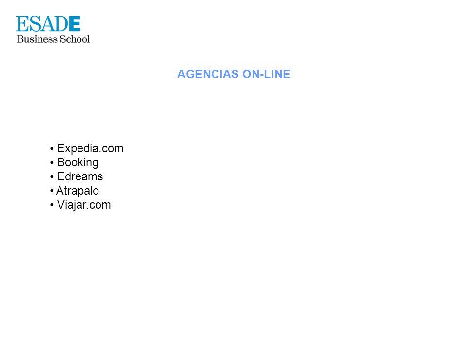 AGENCIAS ON-LINE Expedia.com Booking Edreams Atrapalo Viajar.com
