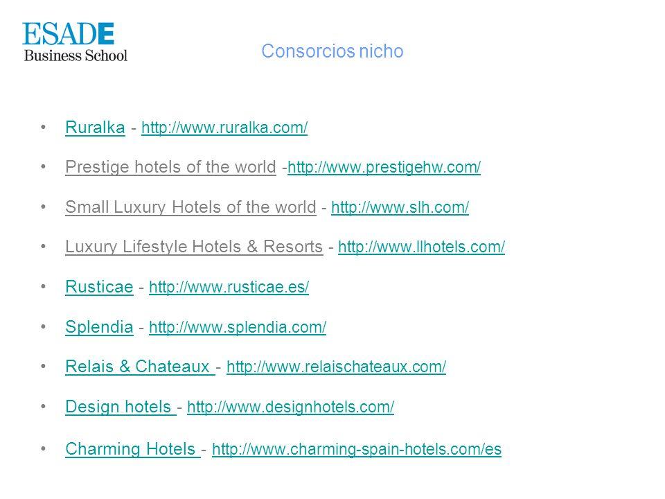 Consorcios nicho Ruralka - http://www.ruralka.com/Ruralka http://www.ruralka.com/ Prestige hotels of the world -http://www.prestigehw.com/http://www.p