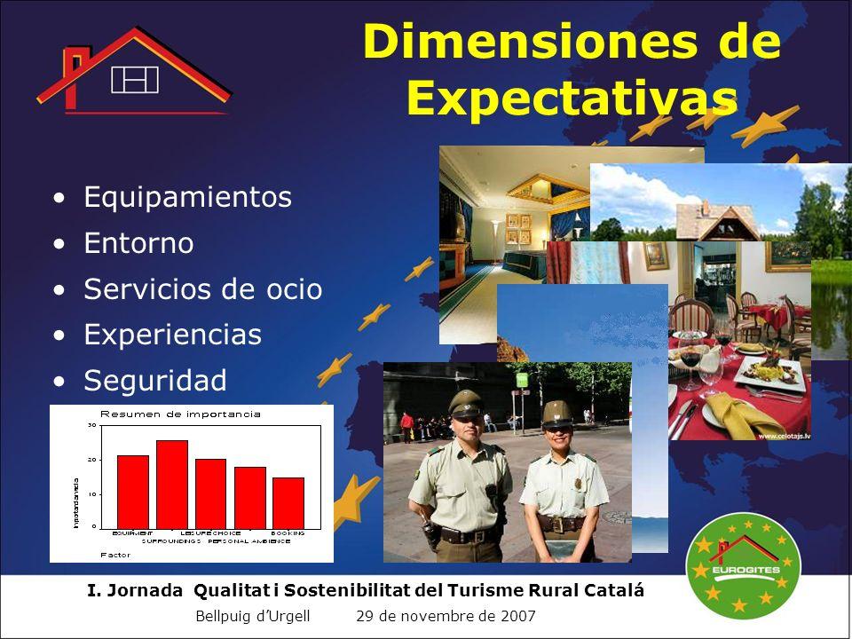 I. Jornada Qualitat i Sostenibilitat del Turisme Rural Catalá Bellpuig dUrgell 29 de novembre de 2007 Dimensiones de Expectativas Equipamientos Entorn