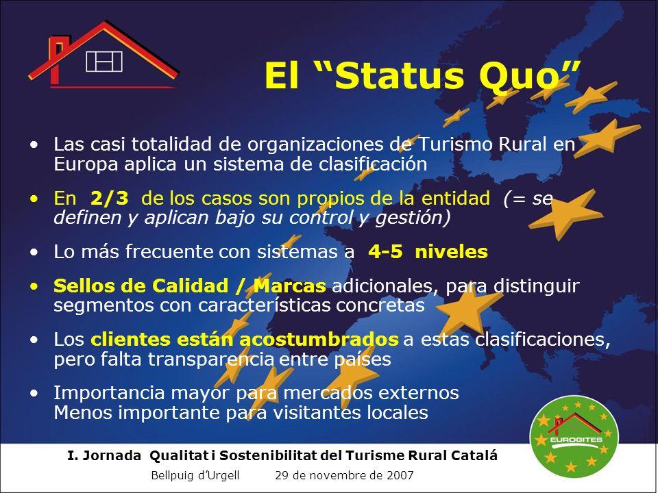 I. Jornada Qualitat i Sostenibilitat del Turisme Rural Catalá Bellpuig dUrgell 29 de novembre de 2007 Las casi totalidad de organizaciones de Turismo