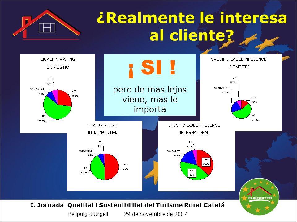 I. Jornada Qualitat i Sostenibilitat del Turisme Rural Catalá Bellpuig dUrgell 29 de novembre de 2007 ¿Realmente le interesa al cliente? ¡ SI ! pero d