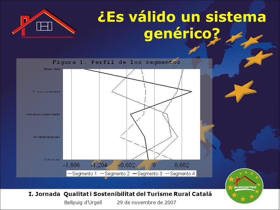 I. Jornada Qualitat i Sostenibilitat del Turisme Rural Catalá Bellpuig dUrgell 29 de novembre de 2007 ¿Es válido un sistema genérico?