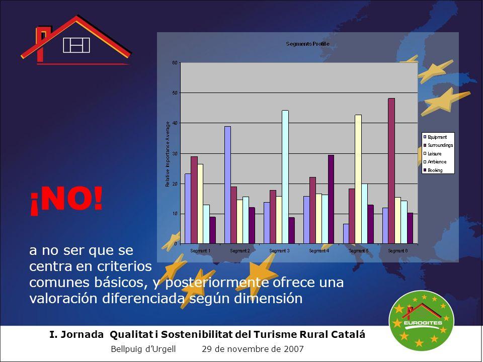 I. Jornada Qualitat i Sostenibilitat del Turisme Rural Catalá Bellpuig dUrgell 29 de novembre de 2007 ¡NO! a no ser que se centra en criterios comunes