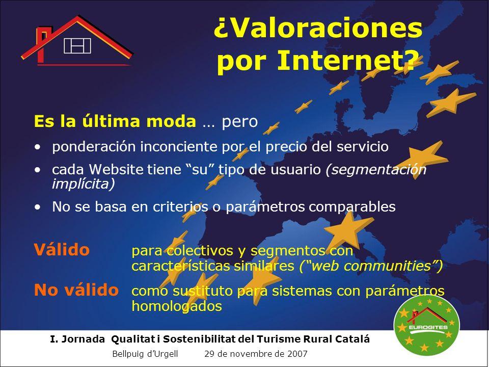 I. Jornada Qualitat i Sostenibilitat del Turisme Rural Catalá Bellpuig dUrgell 29 de novembre de 2007 ¿Valoraciones por Internet? Es la última moda …