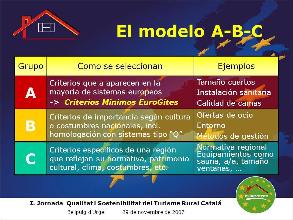 I. Jornada Qualitat i Sostenibilitat del Turisme Rural Catalá Bellpuig dUrgell 29 de novembre de 2007 El modelo A-B-C GrupoComo se seleccionanEjemplos