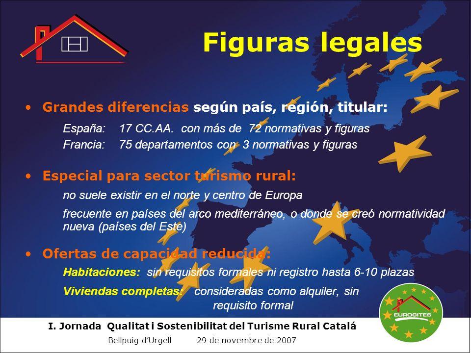 I. Jornada Qualitat i Sostenibilitat del Turisme Rural Catalá Bellpuig dUrgell 29 de novembre de 2007 Grandes diferencias según país, región, titular: