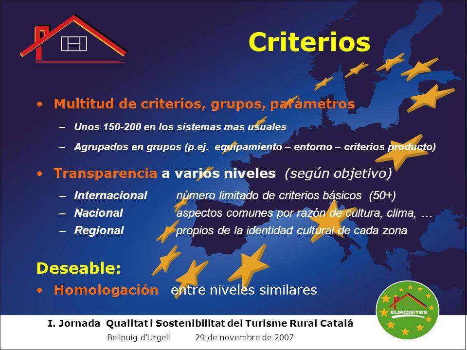 I. Jornada Qualitat i Sostenibilitat del Turisme Rural Catalá Bellpuig dUrgell 29 de novembre de 2007 Multitud de criterios, grupos, parámetros –Unos