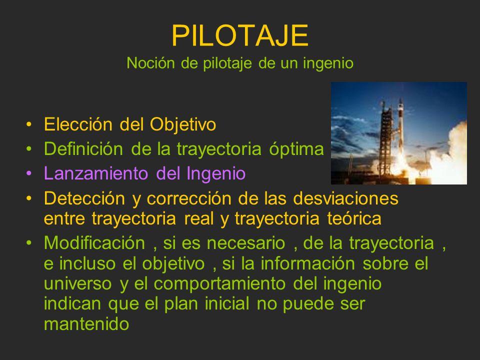 PILOTAJE Noción de pilotaje de un ingenio Elección del Objetivo Definición de la trayectoria óptima Lanzamiento del Ingenio Detección y corrección de