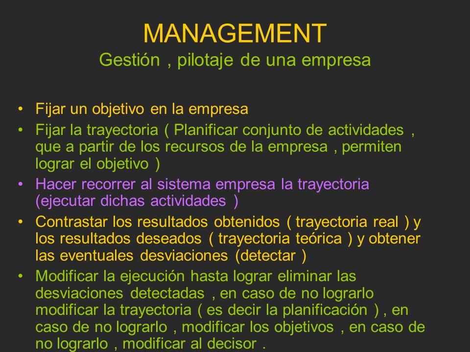 MANAGEMENT Gestión, pilotaje de una empresa Fijar un objetivo en la empresa Fijar la trayectoria ( Planificar conjunto de actividades, que a partir de