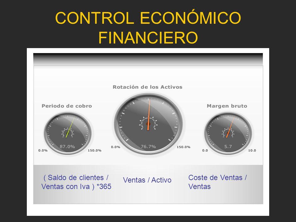CONTROL ECONÓMICO FINANCIERO ( Saldo de clientes / Ventas con Iva ) *365 Ventas / Activo Coste de Ventas / Ventas