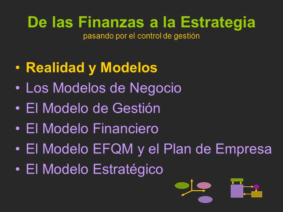 Modelo Financiero Plan de Empresa Plan de Calidad Modelo Estratégico Píldora 1 Diagnostico Económico Financiero Píldora 2 Presupuesto y Control Presupuestario Píldora 3 Plan de Empresa Plan de Calidad Píldora 5 Mapas estratégicos y Cuadro de Mando Píldora 4 Diagnostico Estratégico