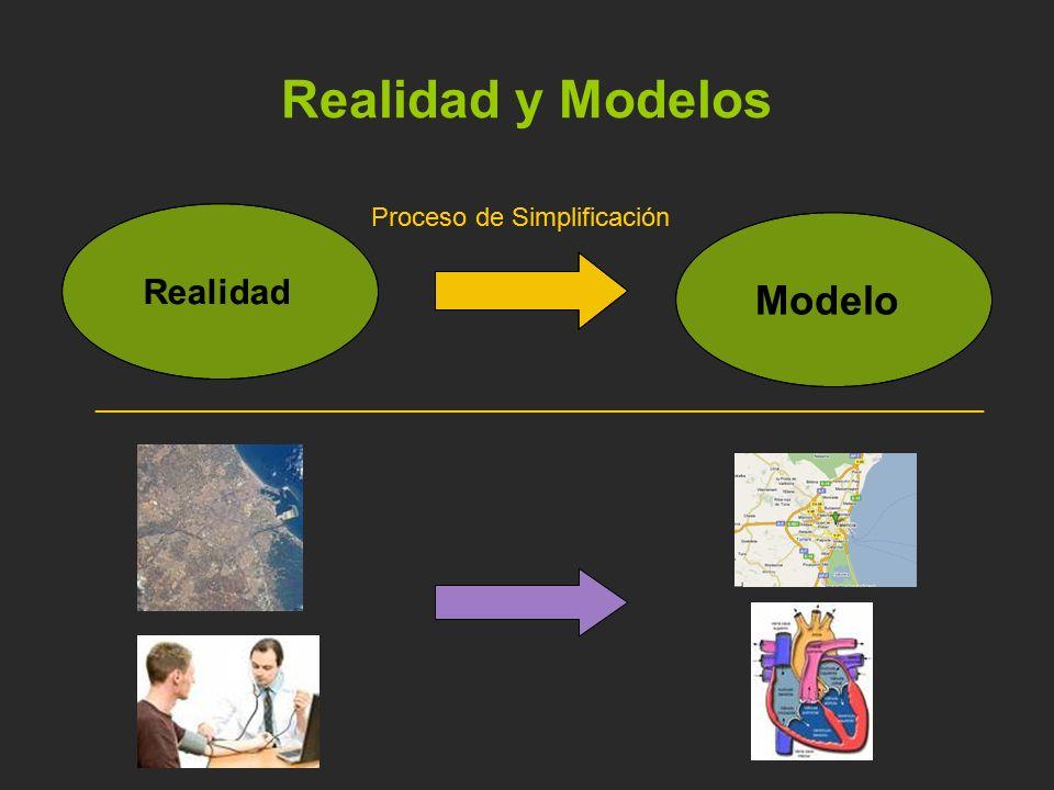 Realidad y Modelos Realidad Modelo Proceso de Simplificación Fin del Estudio y Características del Investigador