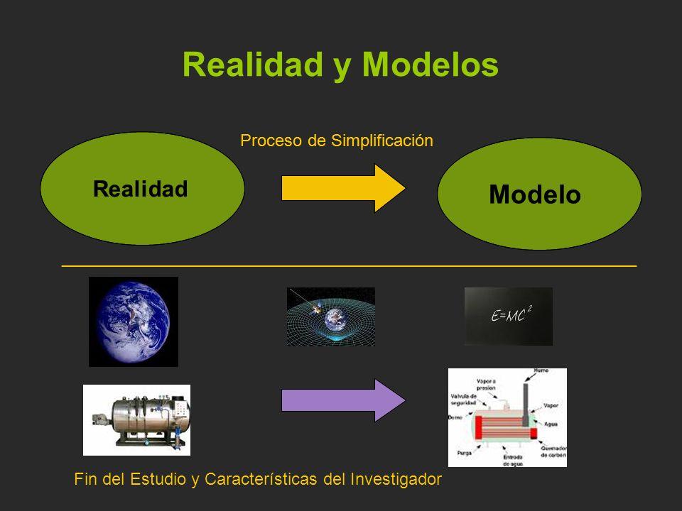 De las Finanzas a la Estrategia pasando por el control de gestión Realidad y Modelos Los Modelos de Negocio El Modelo de Gestión El Modelo Financiero El Modelo EFQM y el Plan de Empresa El Modelo Estratégico