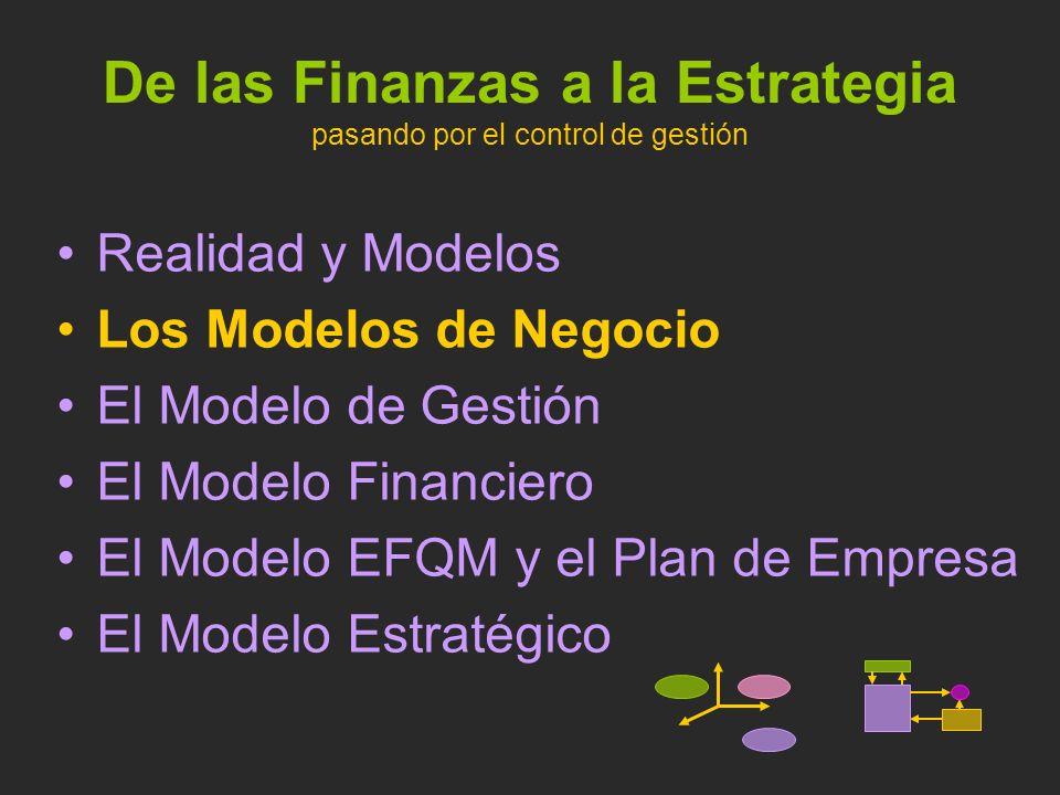 ANÁLISIS FINANCIERO RIESGO FINANCIERO RENTABILIDAD FINANCIERA APALANCAMIENTO FINANCIERO LIQUIDEZ Y SOLVENCIA ESTRUCTURA DEL PASIVO COBERTURA LIQUIDEZ SOLVENCIA COBERTURA DE INTERESES ESTRUCTURA DEL ENDEUDAMIENTO RATIO DE ENDEUDAMIENTO COBERTURA DE LA CARGA FINANCIERA RATIO DE CIRCULANTE PRUEBA DEL ÁCIDO RATIO DE TESORERÍA PLAZO DE COBRO PLAZO DE PAGO RF = BDT / RP
