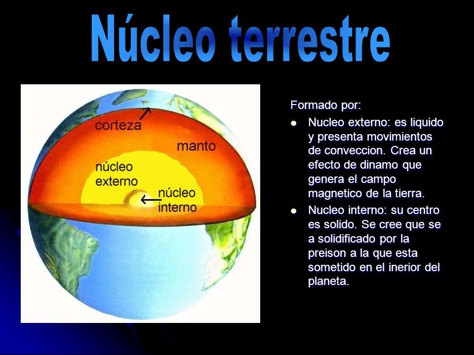 Tema 5.La tierra, su forma, movimientos, forma interna. Slide_17