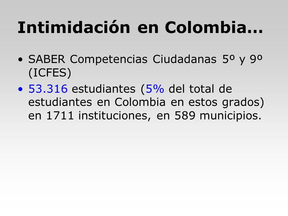 Intimidación en Colombia… SABER Competencias Ciudadanas 5º y 9º (ICFES) 53.316 estudiantes (5% del total de estudiantes en Colombia en estos grados) e