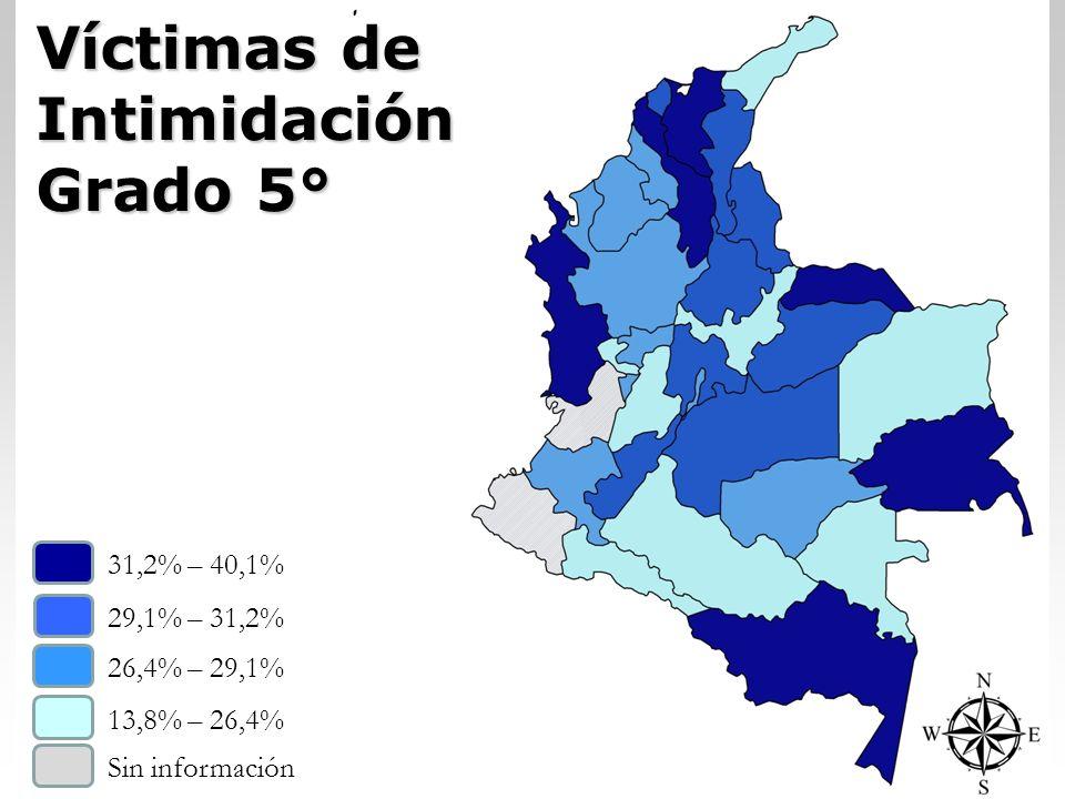 Víctimas de Intimidación Grado 5° 13,8% – 26,4% 26,4% – 29,1% 29,1% – 31,2% 31,2% – 40,1% Sin información