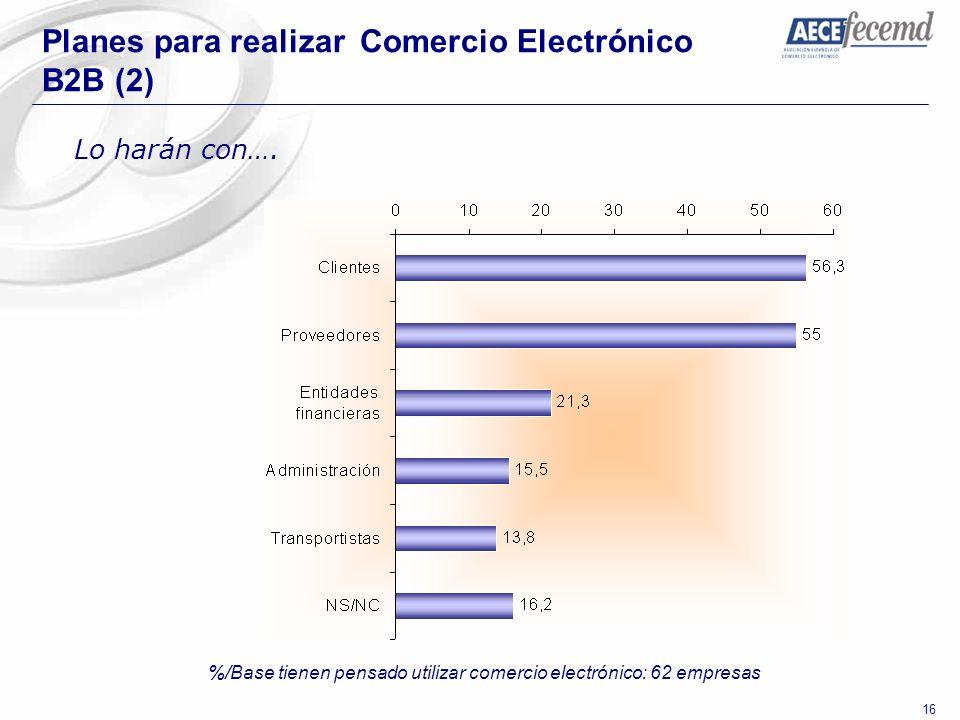 16 Planes para realizar Comercio Electrónico B2B (2) Lo harán con…. %/Base tienen pensado utilizar comercio electrónico: 62 empresas