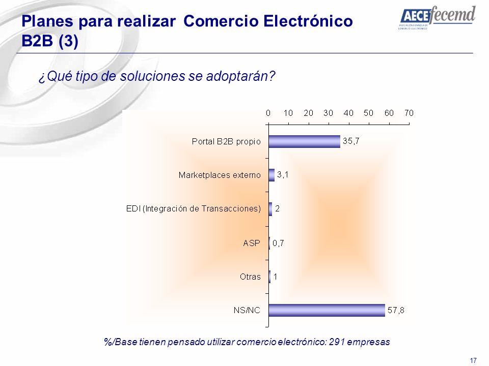 17 Planes para realizar Comercio Electrónico B2B (3) ¿Qué tipo de soluciones se adoptarán? %/Base tienen pensado utilizar comercio electrónico: 291 em