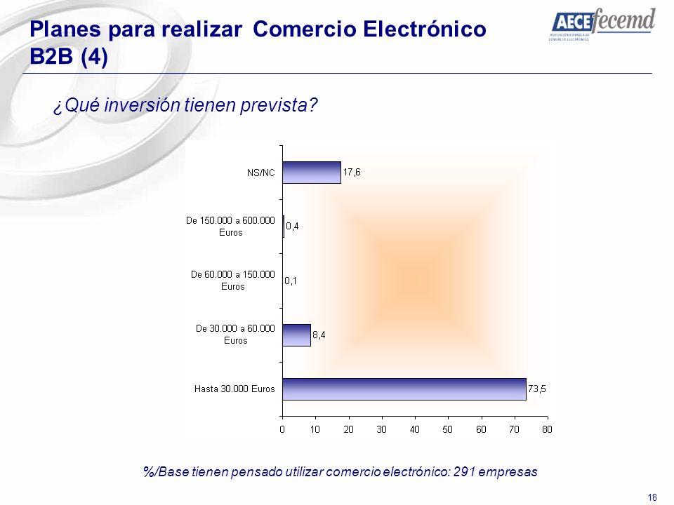 18 Planes para realizar Comercio Electrónico B2B (4) ¿Qué inversión tienen prevista? %/Base tienen pensado utilizar comercio electrónico: 291 empresas