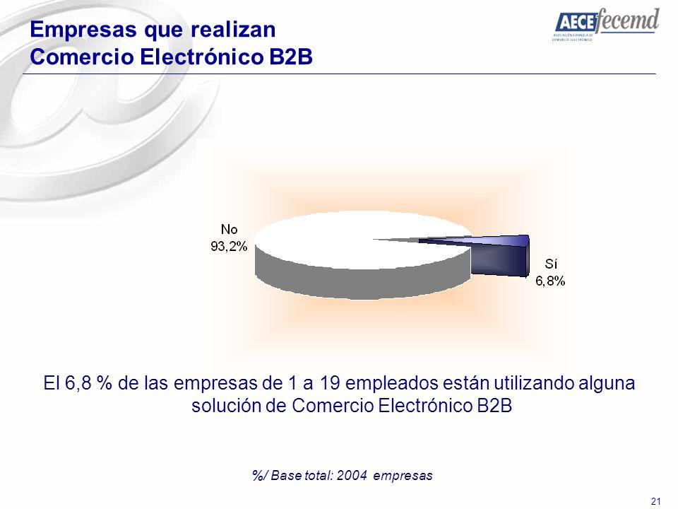 21 Empresas que realizan Comercio Electrónico B2B %/ Base total: 2004 empresas El 6,8 % de las empresas de 1 a 19 empleados están utilizando alguna so