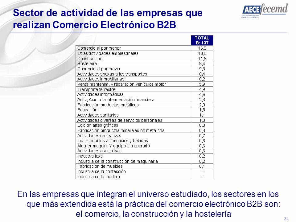 22 Sector de actividad de las empresas que realizan Comercio Electrónico B2B En las empresas que integran el universo estudiado, los sectores en los q