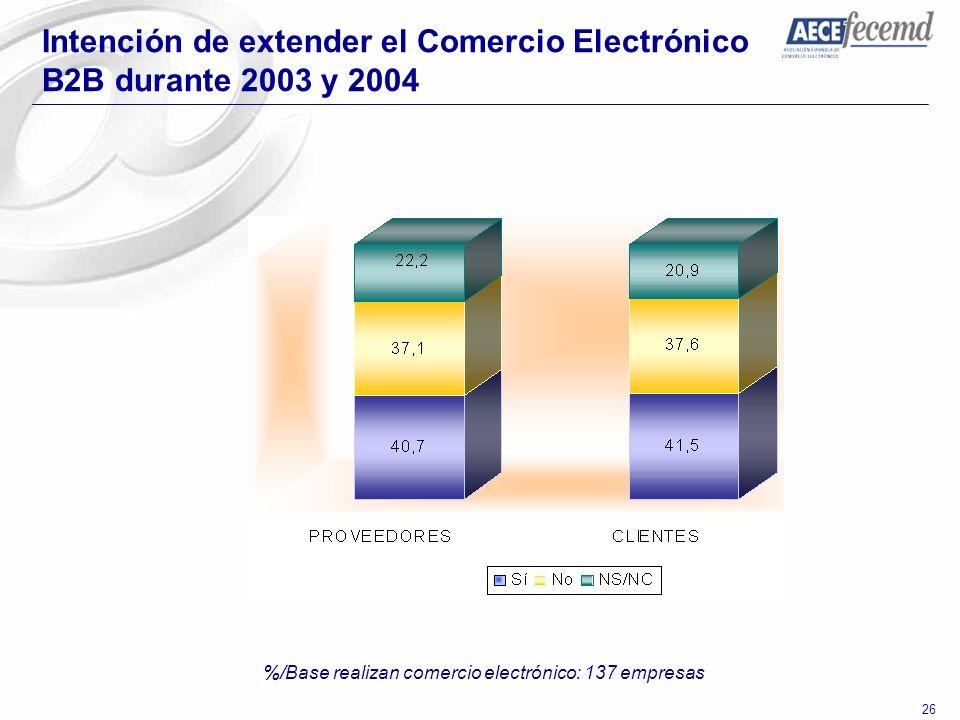 26 Intención de extender el Comercio Electrónico B2B durante 2003 y 2004 %/Base realizan comercio electrónico: 137 empresas