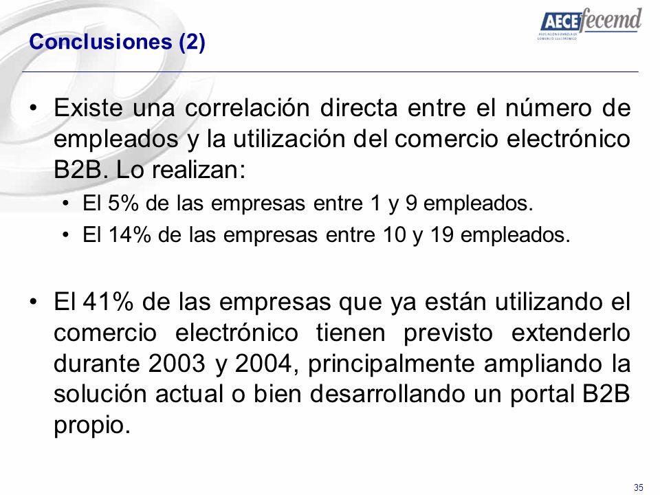 35 Conclusiones (2) Existe una correlación directa entre el número de empleados y la utilización del comercio electrónico B2B. Lo realizan: El 5% de l