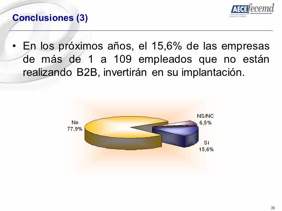 36 Conclusiones (3) En los próximos años, el 15,6% de las empresas de más de 1 a 109 empleados que no están realizando B2B, invertirán en su implantac